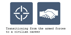 Transitioning from the military to a civilian career